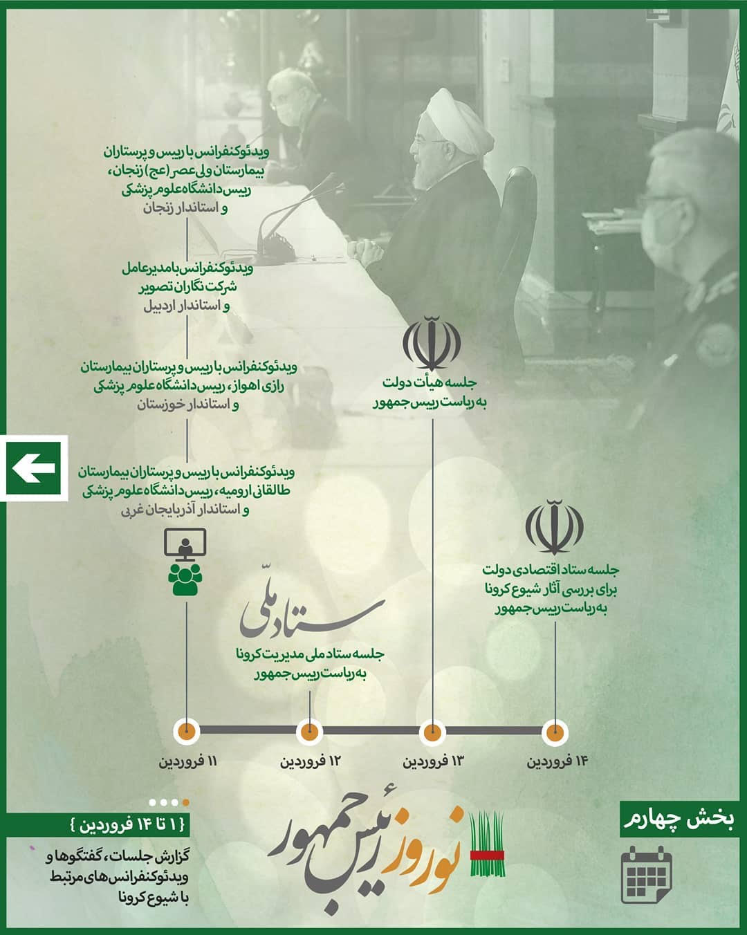 نوروز متفاوت رییسجمهور روحانی